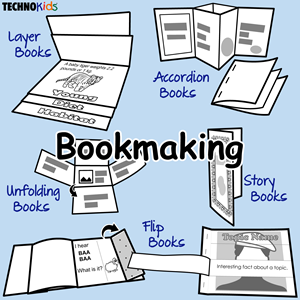 bookmaking activities