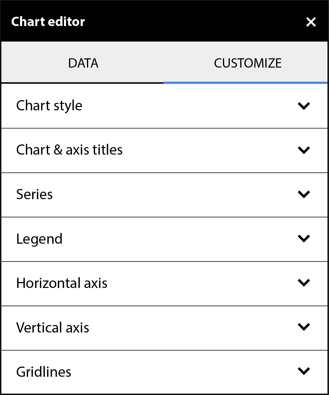 Chart Editor Sections