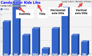 Set the chart and axis titles.