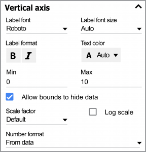 Customize the vertical labels.