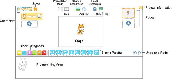 Coding apps for kids. The Scratch Jr interface is easy for children to use.