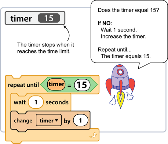 create a timer in Scratch