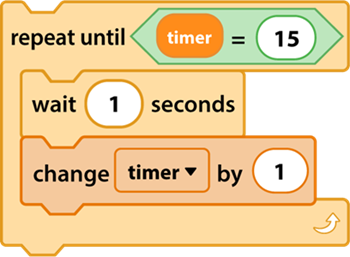 Code used to create a timer in Scratch.