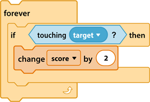 score script in Scratch