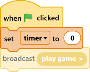 Add a coding block to reset the timer.