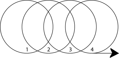 four looping circles