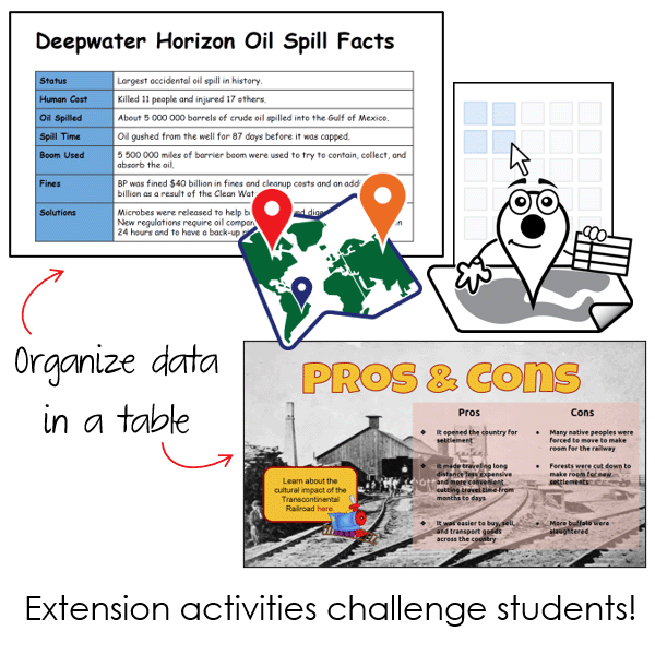 Map Skills Lesson Plans for Google Slides or PowerPoint