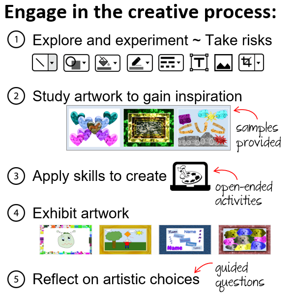 Digital Art Lessons for Elementary Students