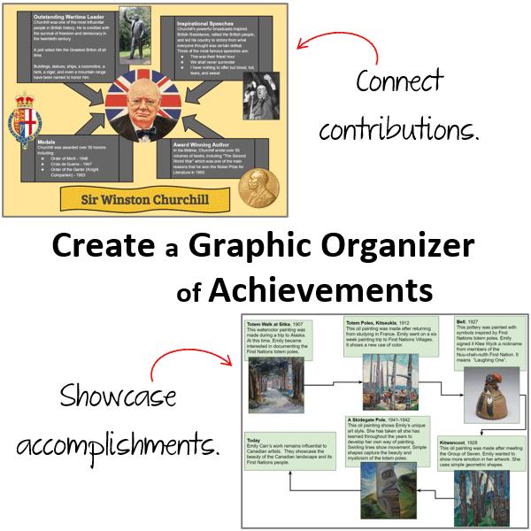 Celebrate Contributions