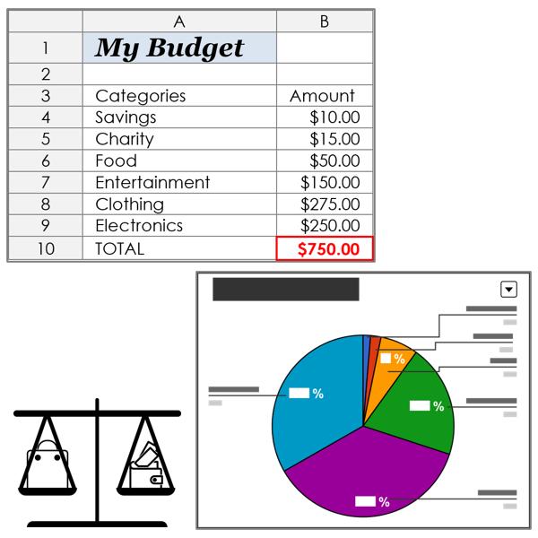Determine a Budget