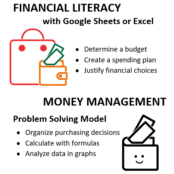 Financial Literacy Lesson Plans