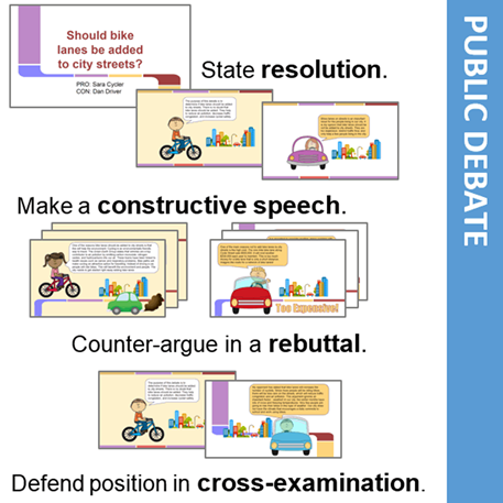 Debate Lesson Plans Develop Critical Thinking