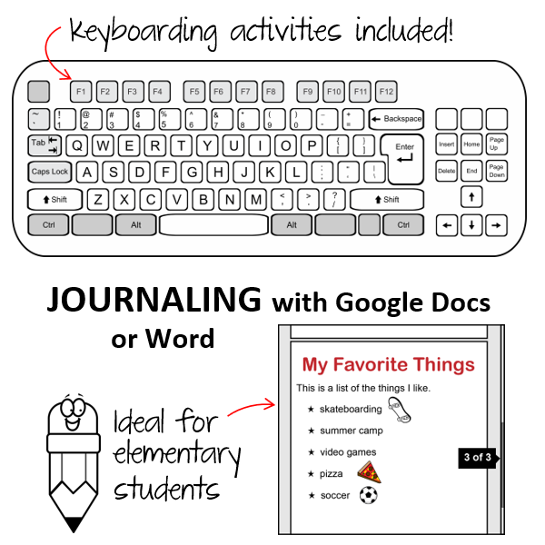 Google Docs or Microsoft Word Activities