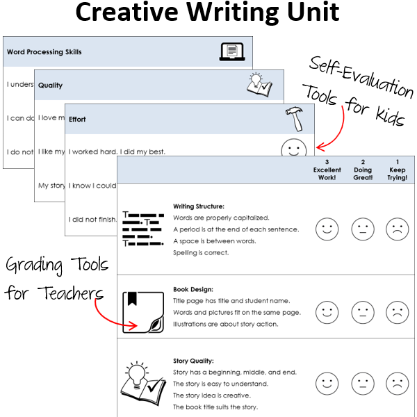 Creative Writing in Primary Grades