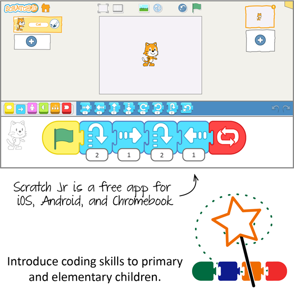 Coding Lessons for Scratch Jr